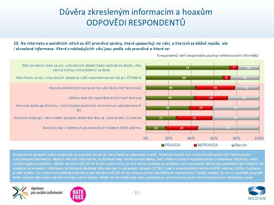 - 15 - Důvěra zkresleným informacím a hoaxům ODPOVĚDI RESPONDENTŮ Respondenti správně častěji označovali za pravdivé výroky ty, které fakticky odpovídají realitě.