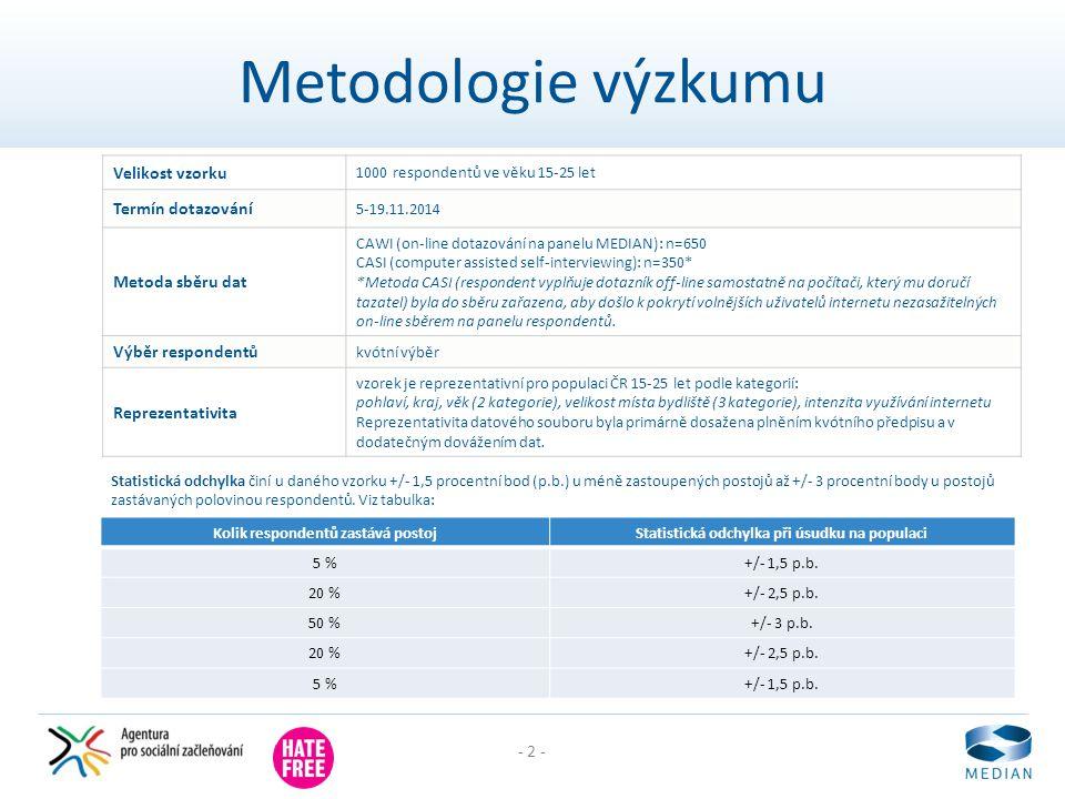 - 2 - Metodologie výzkumu Velikost vzorku 1000 respondentů ve věku 15-25 let Termín dotazování 5-19.11.2014 Metoda sběru dat CAWI (on-line dotazování na panelu MEDIAN): n=650 CASI (computer assisted self-interviewing): n=350* *Metoda CASI (respondent vyplňuje dotazník off-line samostatně na počítači, který mu doručí tazatel) byla do sběru zařazena, aby došlo k pokrytí volnějších uživatelů internetu nezasažitelných on-line sběrem na panelu respondentů.