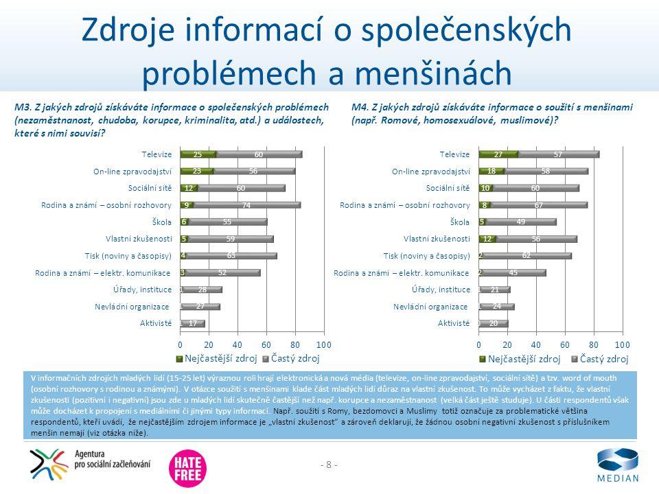 - 8 - Zdroje informací o společenských problémech a menšinách M4.