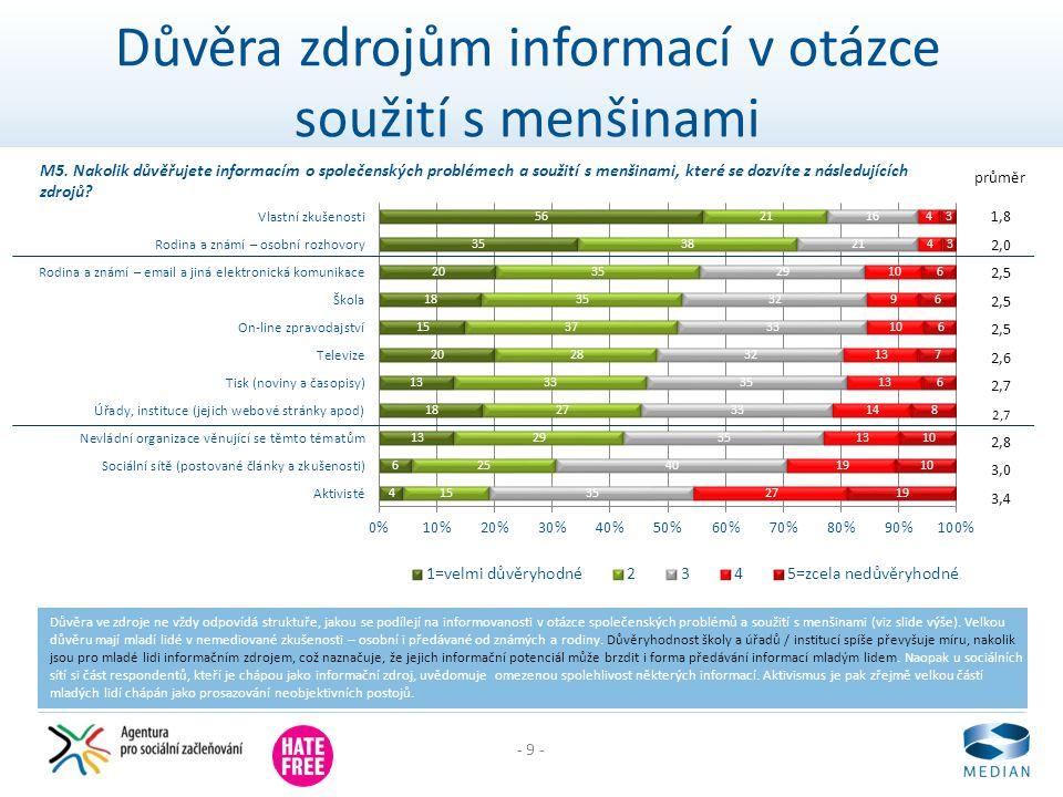 - 9 - Důvěra zdrojům informací v otázce soužití s menšinami Důvěra ve zdroje ne vždy odpovídá struktuře, jakou se podílejí na informovanosti v otázce společenských problémů a soužití s menšinami (viz slide výše).