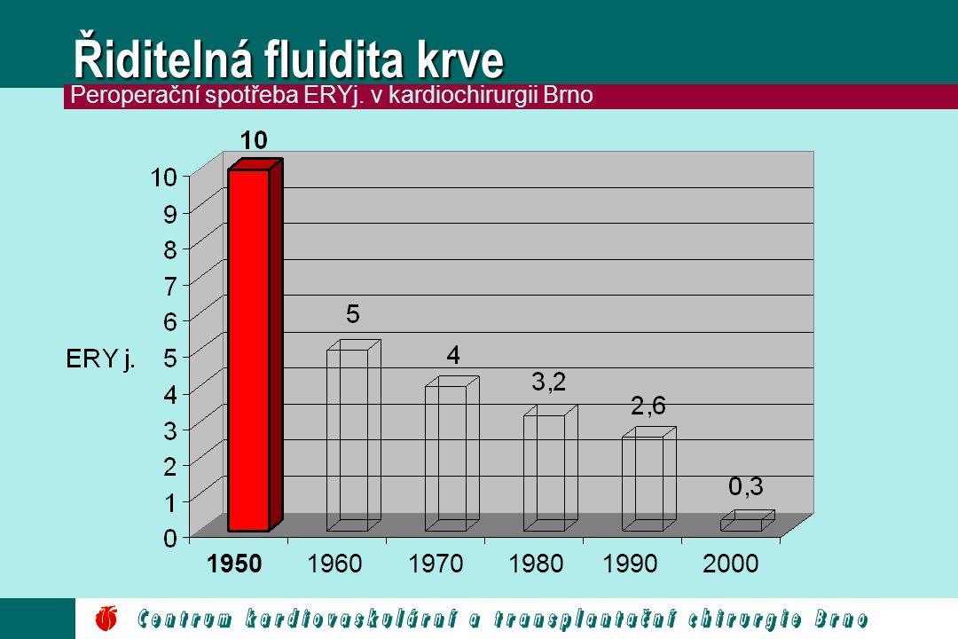 Řiditelná fluidita krve 195019601970198019902000 Peroperační spotřeba ERYj. v kardiochirurgii Brno