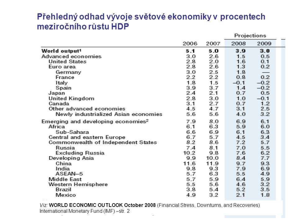 str. 2 Přehledný odhad vývoje světové ekonomiky v procentech meziročního růstu HDP Viz: WORLD ECONOMIC OUTLOOK October 2008 (Financial Stress, Downtur