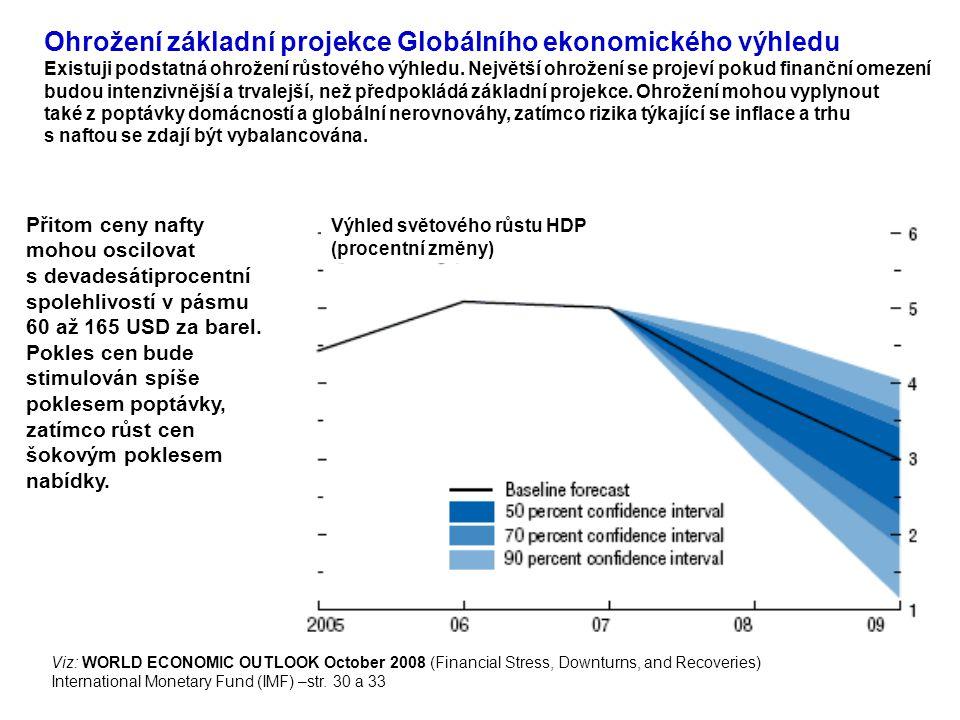 str. 30 Ohrožení základní projekce Globálního ekonomického výhledu Existuji podstatná ohrožení růstového výhledu. Největší ohrožení se projeví pokud f