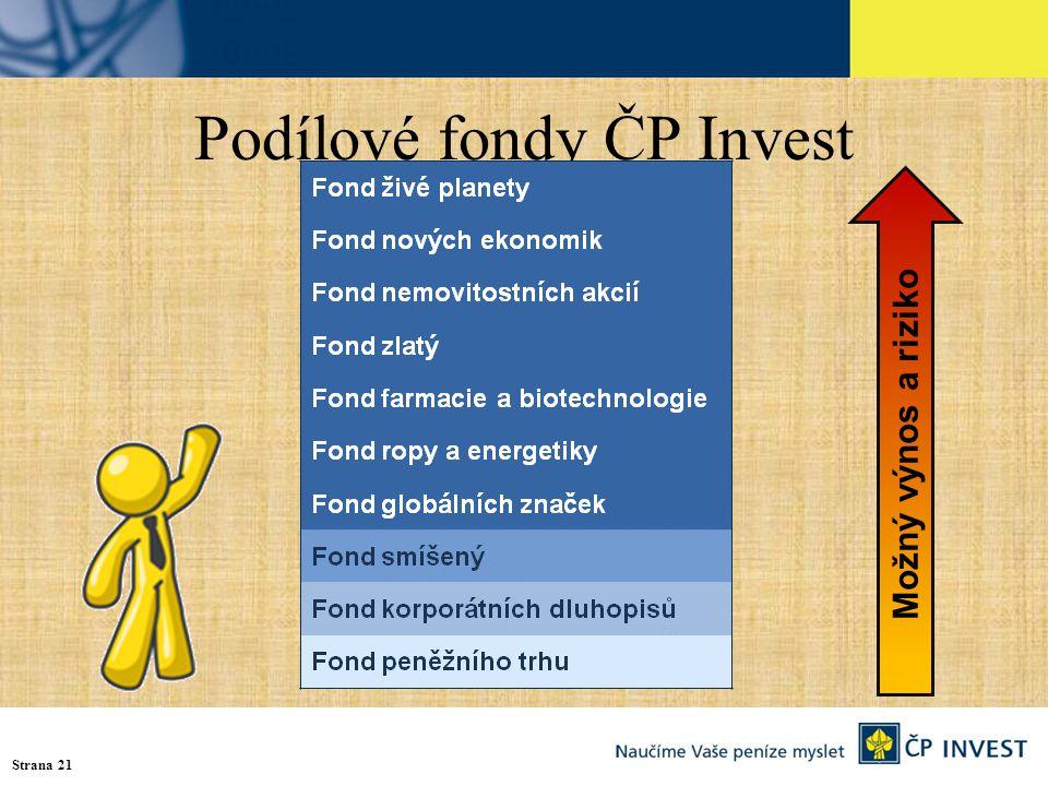 Podílové fondy ČP Invest Strana 21 Možný výnos a riziko