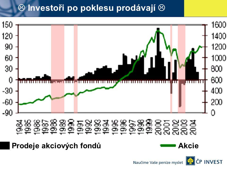  Investoři po poklesu prodávají  AkcieProdeje akciových fondů