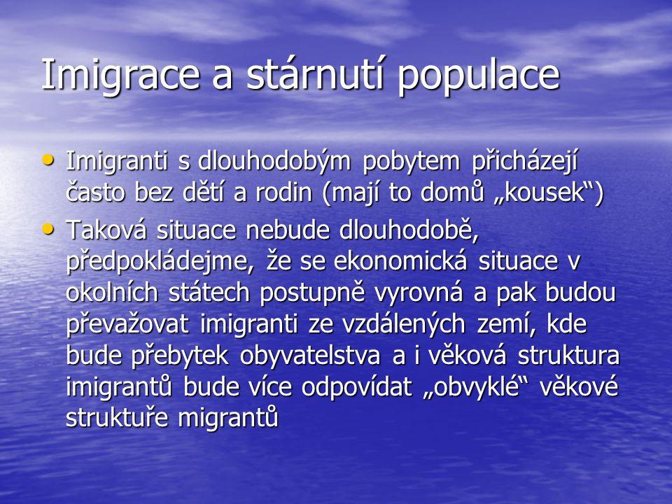 Imigrace a stárnutí populace Nejvíce cizinců z hlediska usazenosti je u nás z Vietnamu (21 %), Slovenska (17 %), Ukrajina (13 %), Polsko (12 %),Rusko (6 %), Německo (4 %), ostatní země nepřekračují 2 % Nejvíce cizinců z hlediska usazenosti je u nás z Vietnamu (21 %), Slovenska (17 %), Ukrajina (13 %), Polsko (12 %),Rusko (6 %), Německo (4 %), ostatní země nepřekračují 2 % Pomineme-li Vietnam, odkud se k nám lidé stěhovali již za socialismu, přicházejí k nám lidé spíše ze sousedních zemí Pomineme-li Vietnam, odkud se k nám lidé stěhovali již za socialismu, přicházejí k nám lidé spíše ze sousedních zemí
