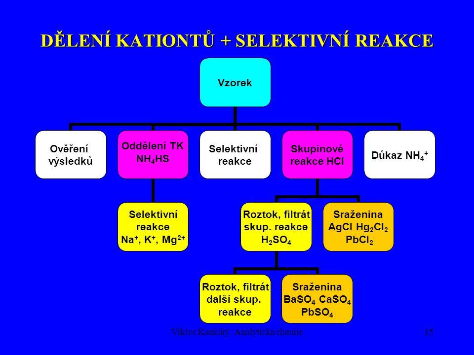 Viktor Kanický: Analytická chemie15 DĚLENÍ KATIONTŮ + SELEKTIVNÍ REAKCE
