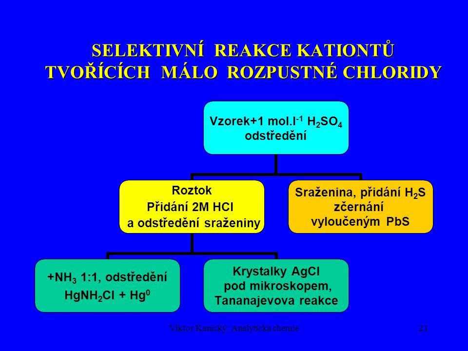 Viktor Kanický: Analytická chemie21 SELEKTIVNÍ REAKCE KATIONTŮ TVOŘÍCÍCH MÁLO ROZPUSTNÉ CHLORIDY