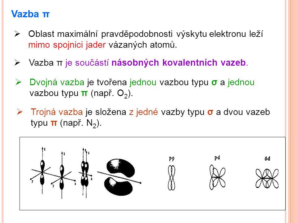  Trojná vazba je složena z jedné vazby typu σ a dvou vazeb typu π (např. N 2 ). Vazba π  Oblast maximální pravděpodobnosti výskytu elektronu leží mi