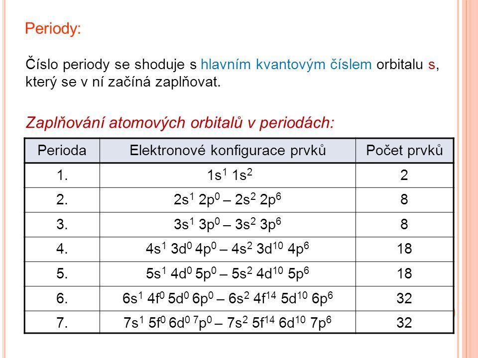 Zaplňování atomových orbitalů v periodách: PeriodaElektronové konfigurace prvkůPočet prvků 1. 1s 1 1s 2 2 2.2s 1 2p 0 – 2s 2 2p 6 8 3.3s 1 3p 0 – 3s 2