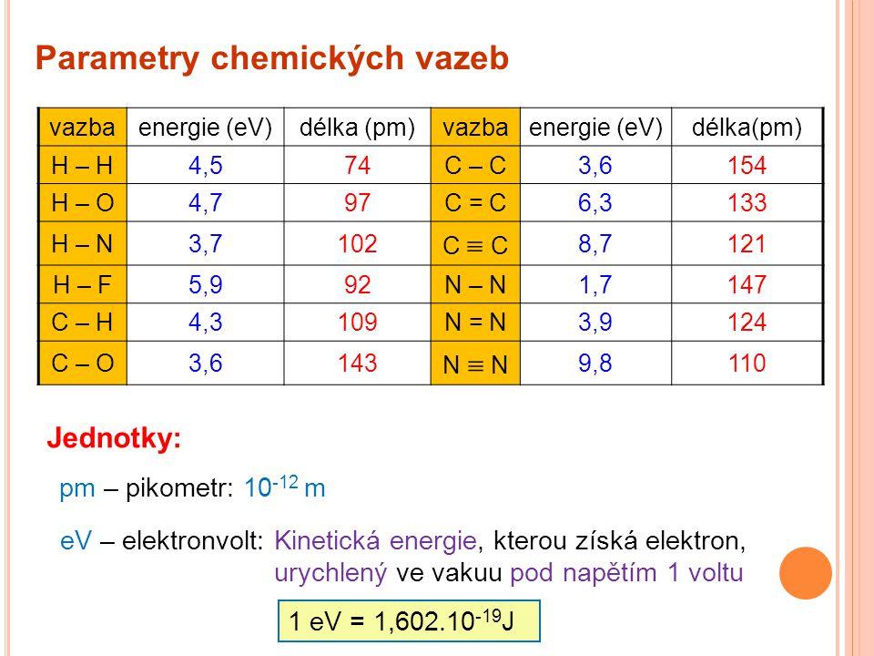 Parametry chemických vazeb vazbaenergie (eV)délka (pm)vazbaenergie (eV)délka(pm) H – H4,574C – C3,6154 H – O4,797C = C6,3133 H – N3,7102 C  C 8,7121