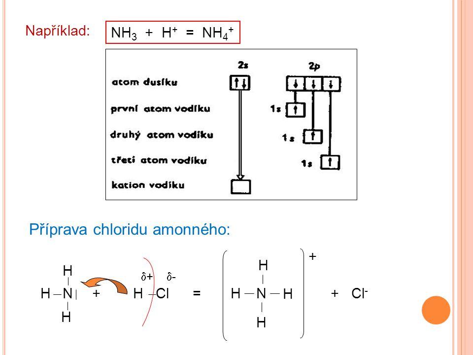 N H H +H Cl  +  - =+ Cl - N H H H H + H Příprava chloridu amonného: Například: NH 3 + H + = NH 4 +