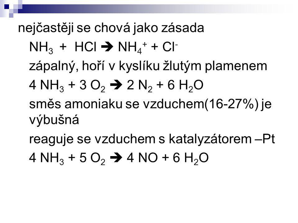 nejčastěji se chová jako zásada NH 3 + HCl  NH 4 + + Cl - zápalný, hoří v kyslíku žlutým plamenem 4 NH 3 + 3 O 2  2 N 2 + 6 H 2 O směs amoniaku se v