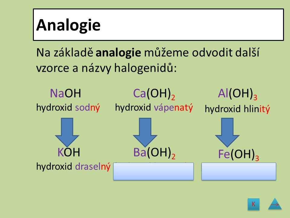 Analogie NaOH hydroxid sodný KOH hydroxid draselný Ca(OH) 2 hydroxid vápenatý Ba(OH) 2 hydroxid barnatý Al(OH) 3 hydroxid hlinitý Fe(OH) 3 hydroxid že