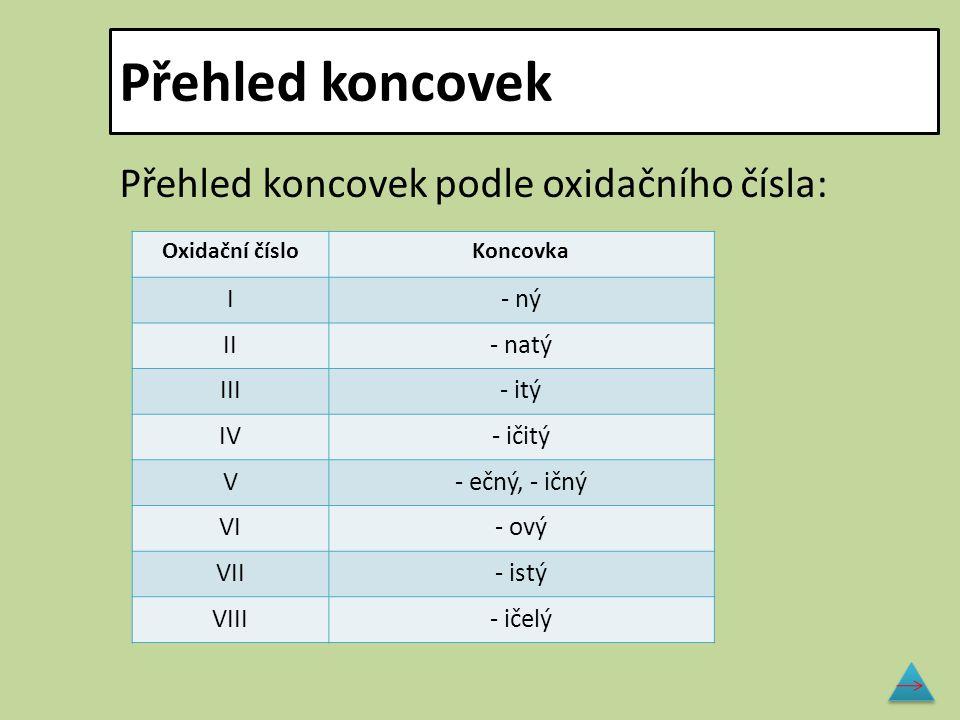 Přehled koncovek Přehled koncovek podle oxidačního čísla: Oxidační čísloKoncovka I- ný II- natý III- itý IV- ičitý V- ečný, - ičný VI- ový VII- istý V