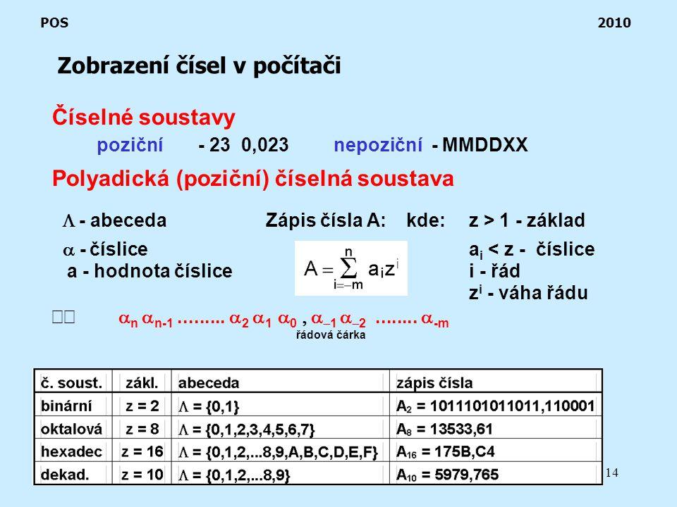 14 Zobrazení čísel v počítači POS 2010 Číselné soustavy poziční - 23 0,023 nepoziční - MMDDXX Polyadická (poziční) číselná soustava  - abecedaZápis čísla A: kde:z > 1 - základ  - číslicea i < z - číslice a - hodnota číslicei - řád z i - váha řádu  n  n-1.........