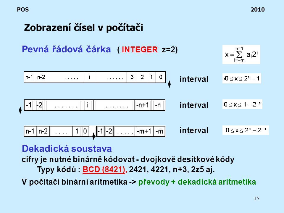 15 Zobrazení čísel v počítači POS 2010 Pevná řádová čárka ( INTEGER z=2) Dekadická soustava cifry je nutné binárně kódovat - dvojkově desítkové kódy Typy kódů : BCD (8421), 2421, 4221, n+3, 2z5 aj.