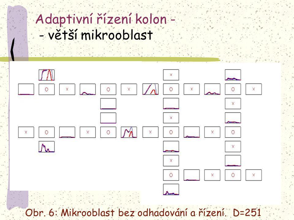 Obr. 6: Mikrooblast bez odhadování a řízení. D=251 Adaptivní řízení kolon - - větší mikrooblast