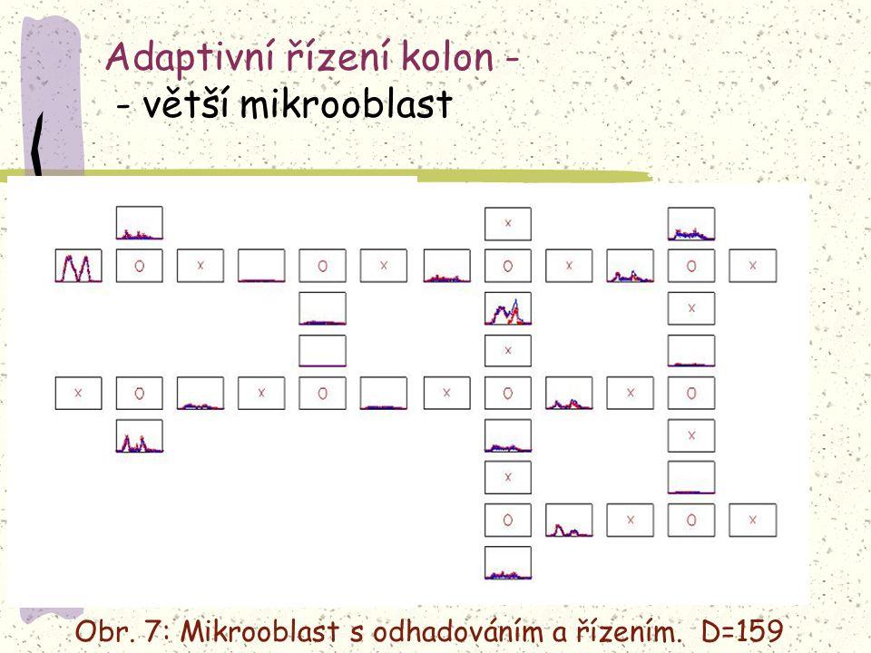 Obr. 7: Mikrooblast s odhadováním a řízením. D=159 Adaptivní řízení kolon - - větší mikrooblast