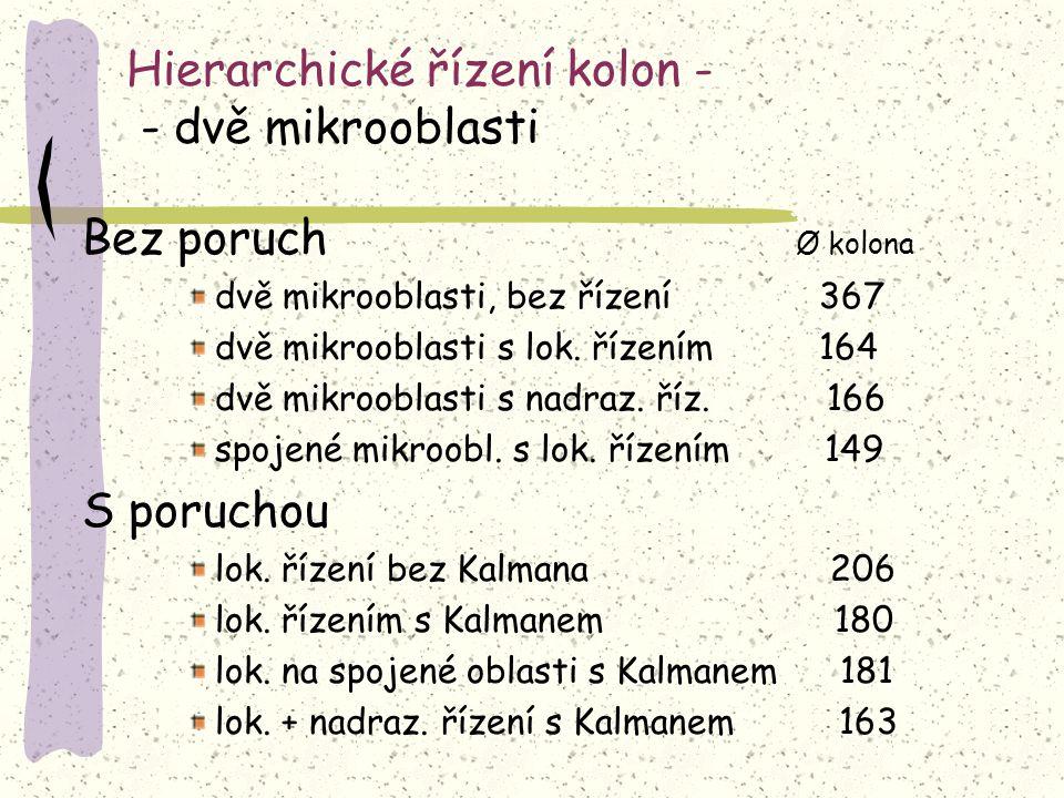 Hierarchické řízení kolon - - dvě mikrooblasti Bez poruch Ø kolona dvě mikrooblasti, bez řízení 367 dvě mikrooblasti s lok. řízením 164 dvě mikrooblas