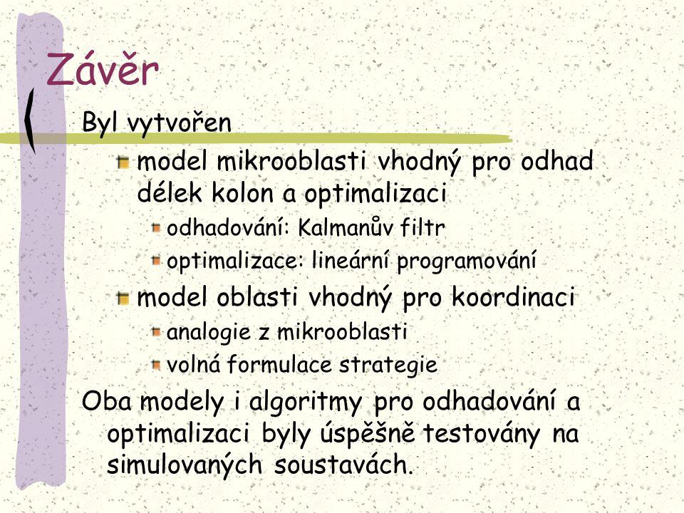 Závěr Byl vytvořen model mikrooblasti vhodný pro odhad délek kolon a optimalizaci odhadování: Kalmanův filtr optimalizace: lineární programování model