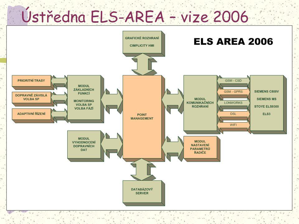 Ústředna ELS-AREA – vize 2006