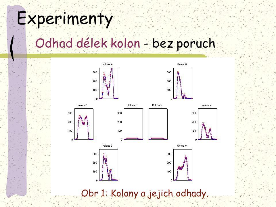 Experimenty Odhad délek kolon - bez poruch Obr 1: Kolony a jejich odhady.