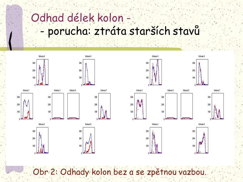 Odhad délek kolon - - porucha: ztráta starších stavů Obr 2: Odhady kolon bez a se zpětnou vazbou.
