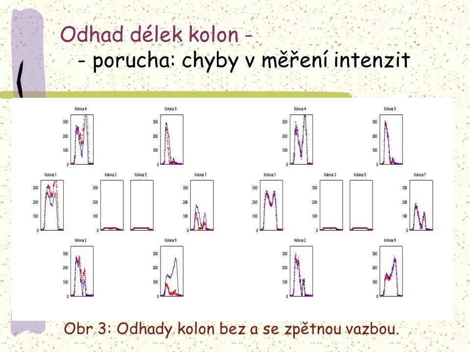 Odhad délek kolon - - porucha: chyby v měření intenzit Obr 3: Odhady kolon bez a se zpětnou vazbou.