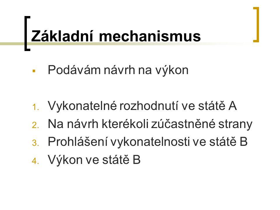 Základní mechanismus  Podávám návrh na výkon 1.Vykonatelné rozhodnutí ve státě A 2.