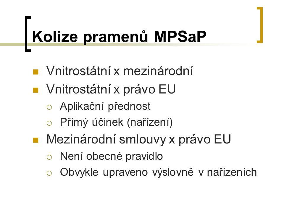 Kolize pramenů MPSaP Vnitrostátní x mezinárodní Vnitrostátní x právo EU  Aplikační přednost  Přímý účinek (nařízení) Mezinárodní smlouvy x právo EU  Není obecné pravidlo  Obvykle upraveno výslovně v nařízeních