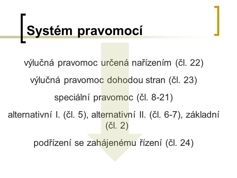 Systém pravomocí výlučná pravomoc určená nařízením (čl.