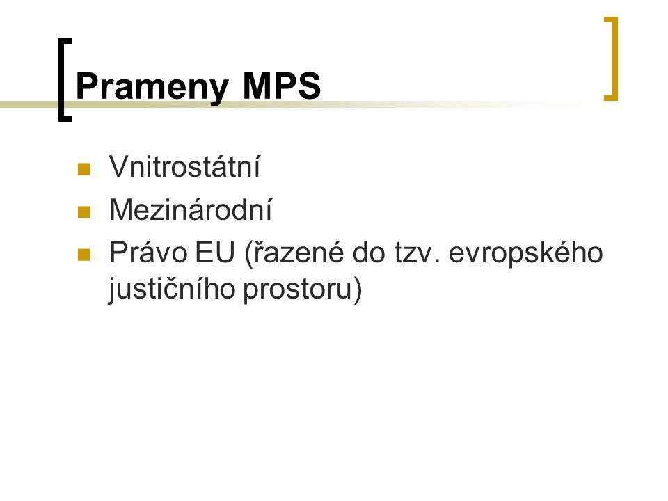 Prameny MPS Vnitrostátní Mezinárodní Právo EU (řazené do tzv. evropského justičního prostoru)