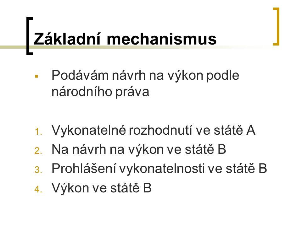 Základní mechanismus  Podávám návrh na výkon podle národního práva 1.