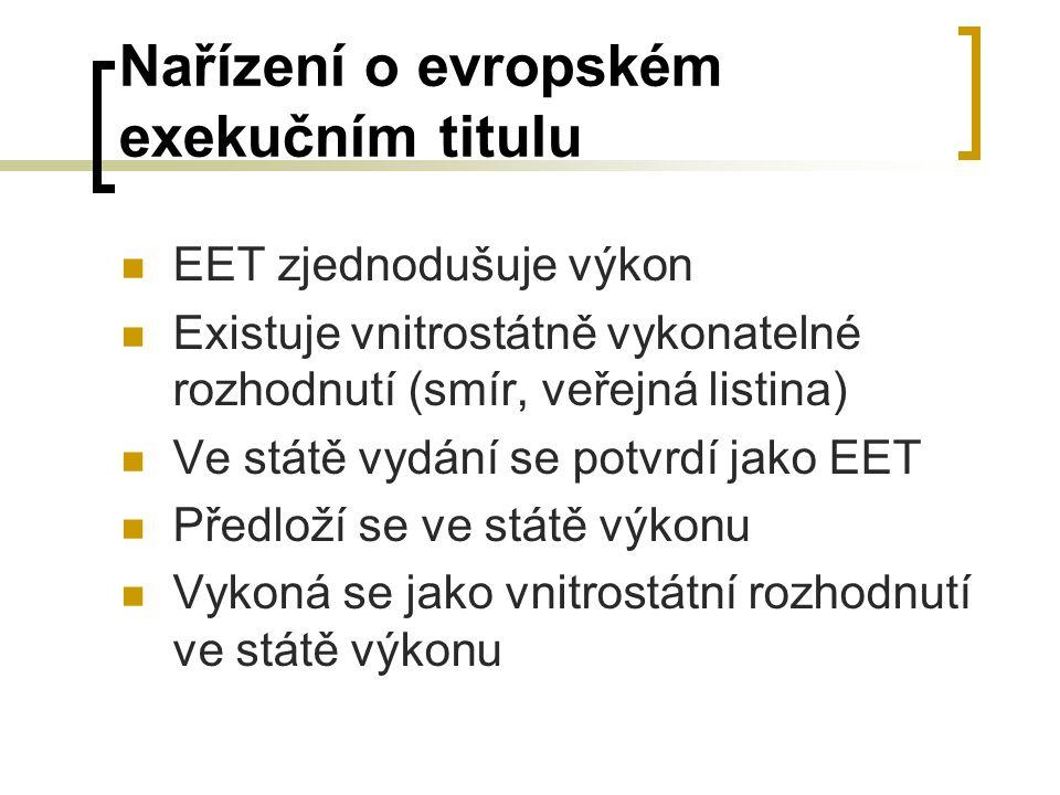 Nařízení o evropském exekučním titulu EET zjednodušuje výkon Existuje vnitrostátně vykonatelné rozhodnutí (smír, veřejná listina) Ve státě vydání se potvrdí jako EET Předloží se ve státě výkonu Vykoná se jako vnitrostátní rozhodnutí ve státě výkonu
