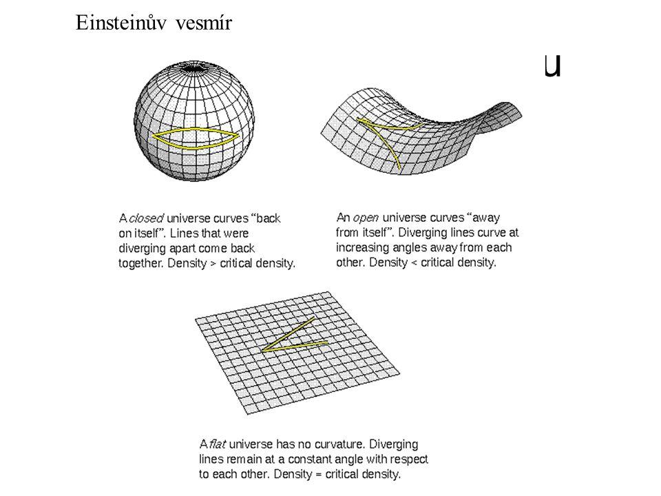 Einsteinův model vesmíru Einsteinův vesmír