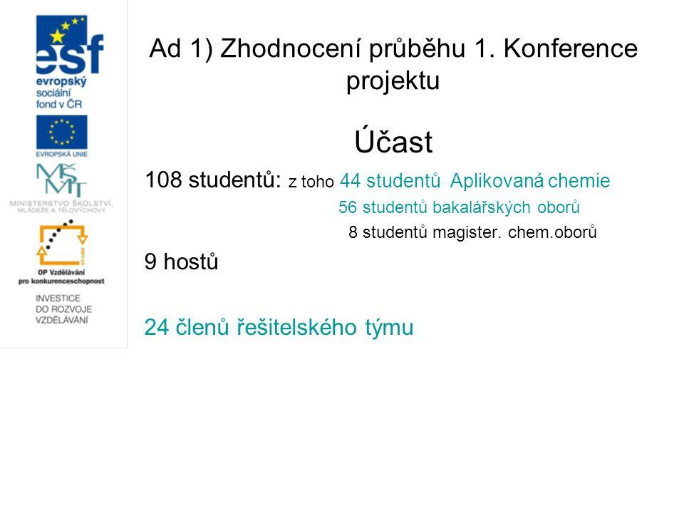 Ad 1) Zhodnocení průběhu 1. Konference projektu Účast 108 studentů: z toho 44 studentů Aplikovaná chemie 56 studentů bakalářských oborů 8 studentů mag