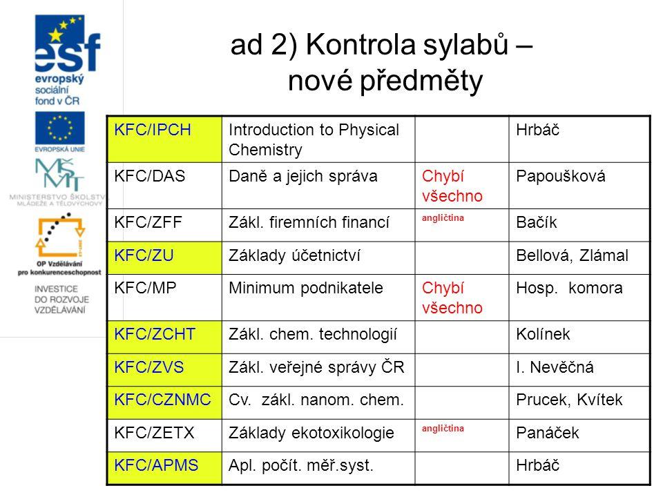 ad 2) Kontrola sylabů – nové předměty KFC/IPCHIntroduction to Physical Chemistry Hrbáč KFC/DASDaně a jejich správaChybí všechno Papoušková KFC/ZFFZákl