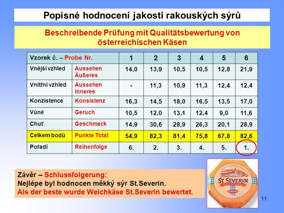 Popisné hodnocení jakosti rakouských sýrů 11 Beschreibende Prüfung mit Qualitätsbewertung von österreichischen Käsen Vzorek č.