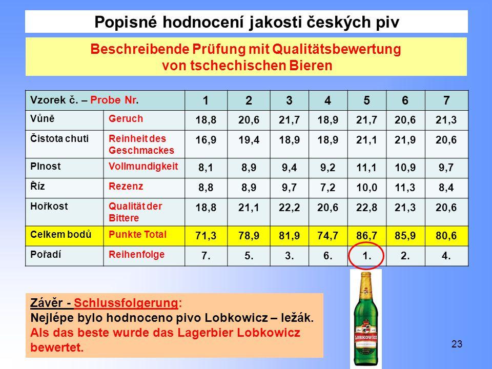 Popisné hodnocení jakosti českých piv 23 Beschreibende Prüfung mit Qualitätsbewertung von tschechischen Bieren Vzorek č.