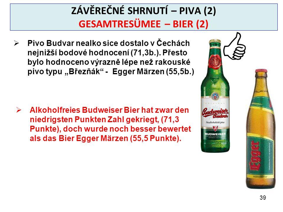 39 ZÁVĚREČNÉ SHRNUTÍ – PIVA (2) GESAMTRESÜMEE – BIER (2)  Pivo Budvar nealko sice dostalo v Čechách nejnižší bodové hodnocení (71,3b.).