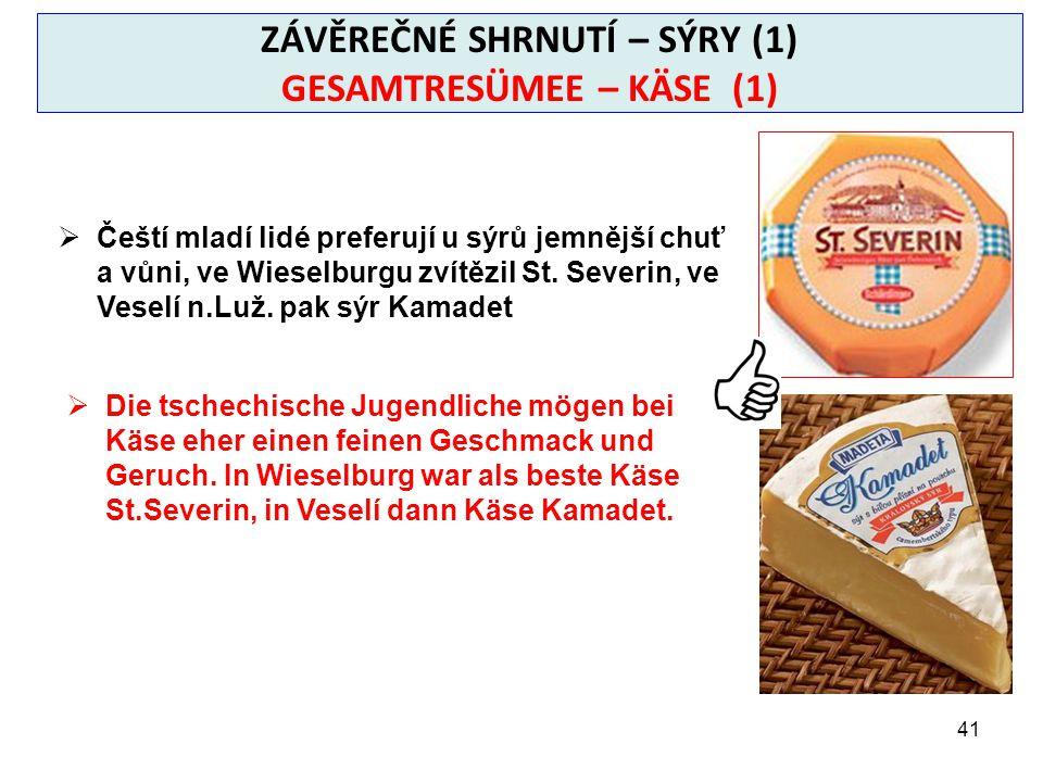 41 ZÁVĚREČNÉ SHRNUTÍ – SÝRY (1) GESAMTRESÜMEE – KÄSE (1)  Čeští mladí lidé preferují u sýrů jemnější chuť a vůni, ve Wieselburgu zvítězil St.