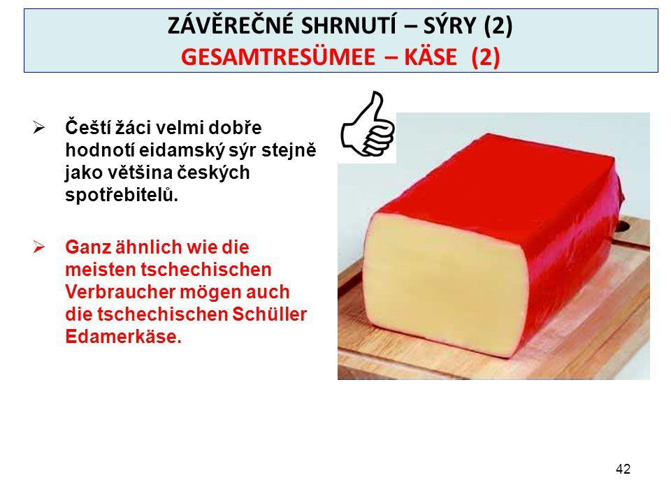 42 ZÁVĚREČNÉ SHRNUTÍ – SÝRY (2) GESAMTRESÜMEE – KÄSE (2)  Čeští žáci velmi dobře hodnotí eidamský sýr stejně jako většina českých spotřebitelů.