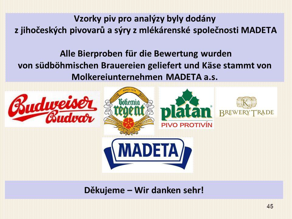 45 Vzorky piv pro analýzy byly dodány z jihočeských pivovarů a sýry z mlékárenské společnosti MADETA Alle Bierproben für die Bewertung wurden von südböhmischen Brauereien geliefert und Käse stammt von Molkereiunternehmen MADETA a.s.