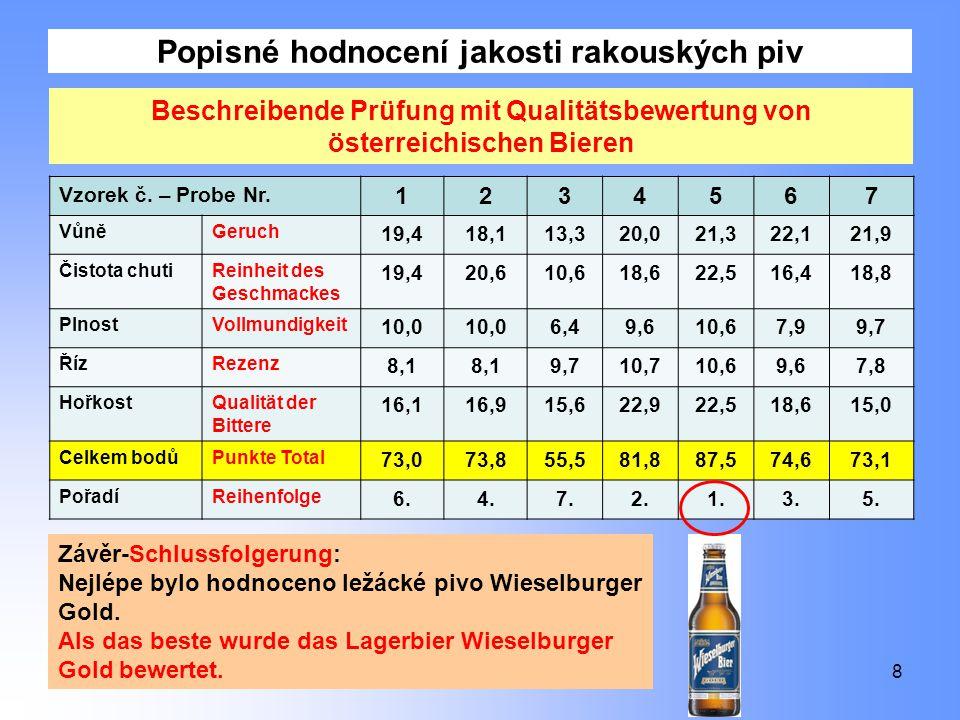 Popisné hodnocení jakosti rakouských piv 8 Beschreibende Prüfung mit Qualitätsbewertung von österreichischen Bieren Vzorek č.