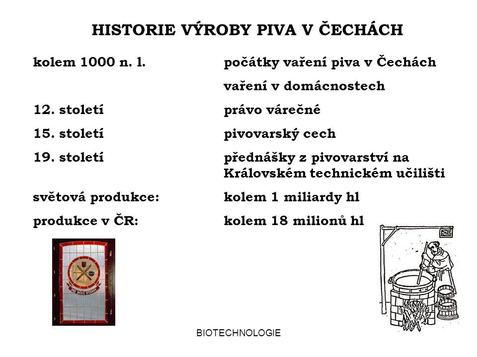 BIOTECHNOLOGIE HISTORIE VÝROBY PIVA V ČECHÁCH kolem 1000 n.