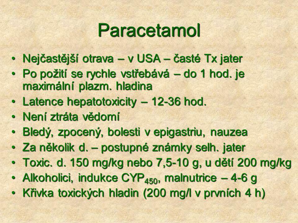 Paracetamol Nejčastější otrava – v USA – časté Tx jaterNejčastější otrava – v USA – časté Tx jater Po požití se rychle vstřebává – do 1 hod.