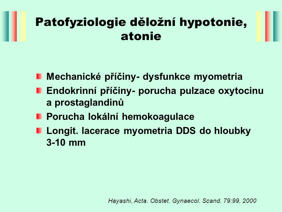 Patofyziologie děložní hypotonie, atonie Mechanické příčiny- dysfunkce myometria Endokrinní příčiny- porucha pulzace oxytocinu a prostaglandinů Poruch