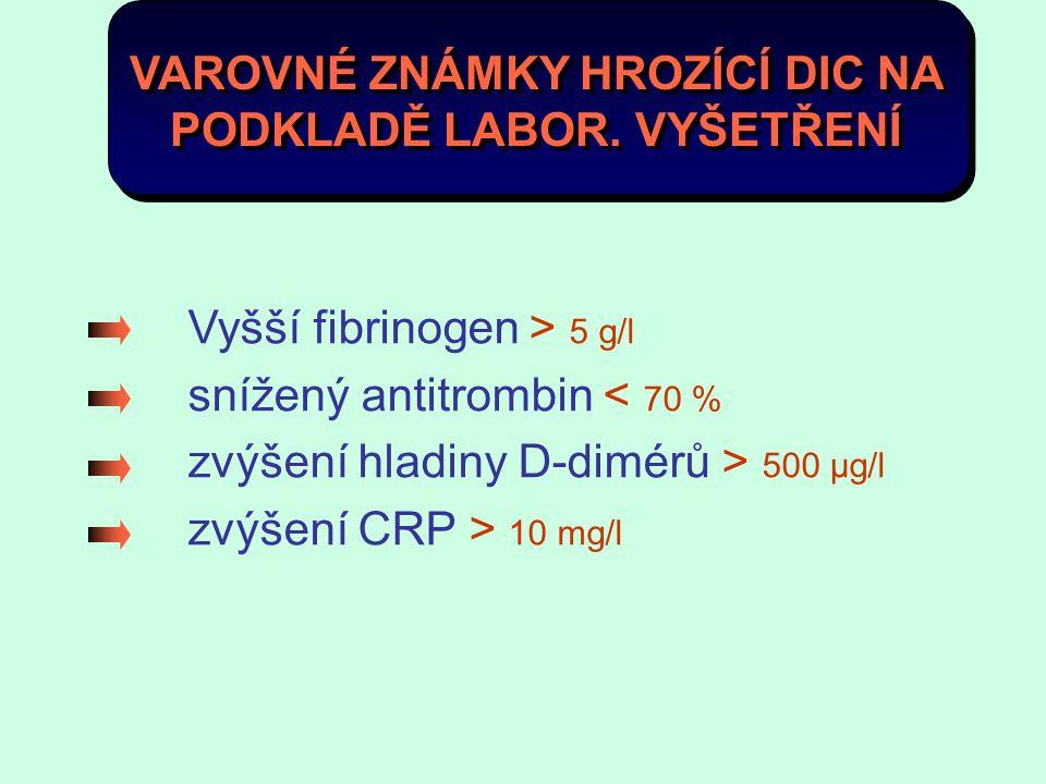 VAROVNÉ ZNÁMKY HROZÍCÍ DIC NA PODKLADĚ LABOR. VYŠETŘENÍ Vyšší fibrinogen > 5 g/l snížený antitrombin < 70 % zvýšení hladiny D-dimérů > 500 µg/l zvýšen