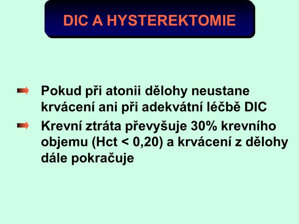DIC A HYSTEREKTOMIE Pokud při atonii dělohy neustane krvácení ani při adekvátní léčbě DIC Krevní ztráta převyšuje 30% krevního objemu (Hct < 0,20) a k